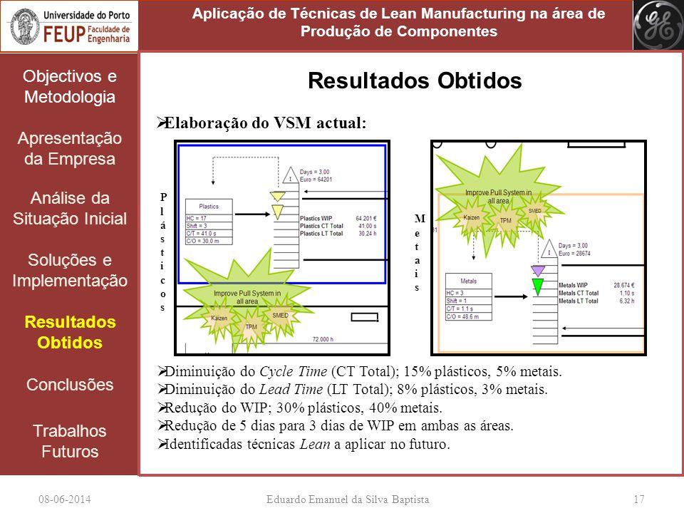 08-06-2014Eduardo Emanuel da Silva Baptista 17 Objectivos e Metodologia Apresentação da Empresa Análise da Situação Inicial Soluções e Implementação R