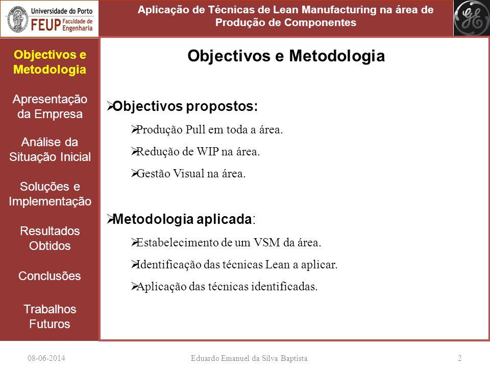 08-06-2014Eduardo Emanuel da Silva Baptista 2 Objectivos e Metodologia Apresentação da Empresa Análise da Situação Inicial Soluções e Implementação Re