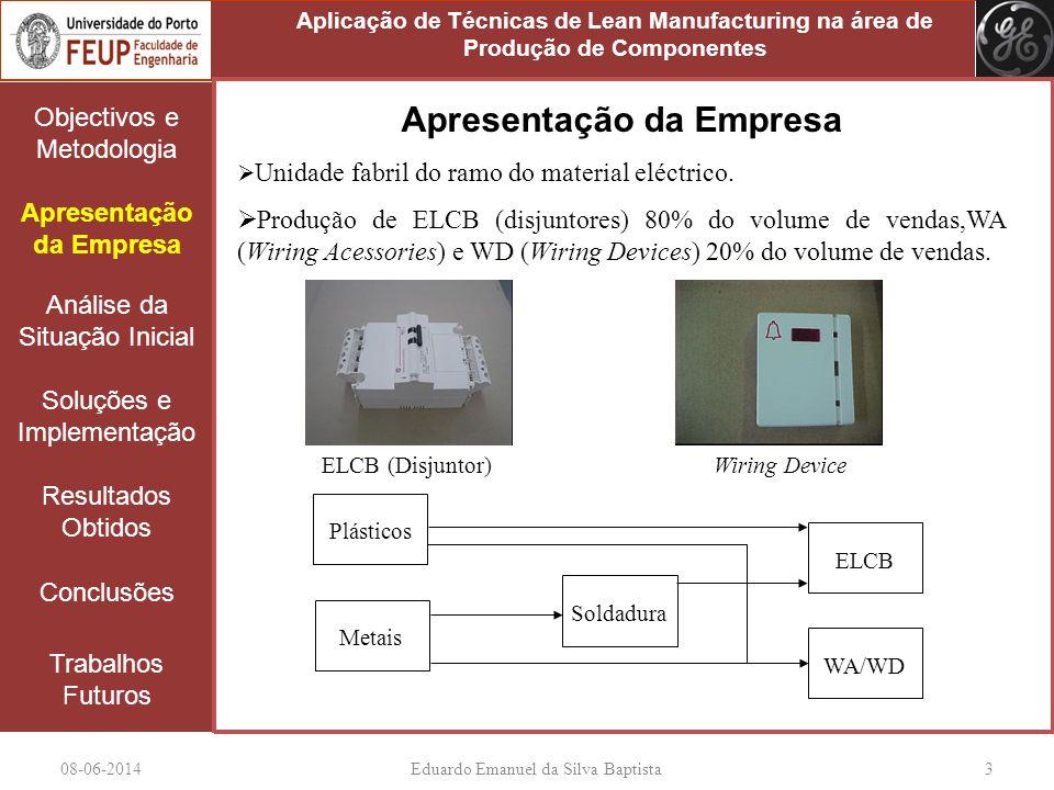 08-06-2014Eduardo Emanuel da Silva Baptista 3 Objectivos e Metodologia Apresentação da Empresa Análise da Situação Inicial Soluções e Implementação Re