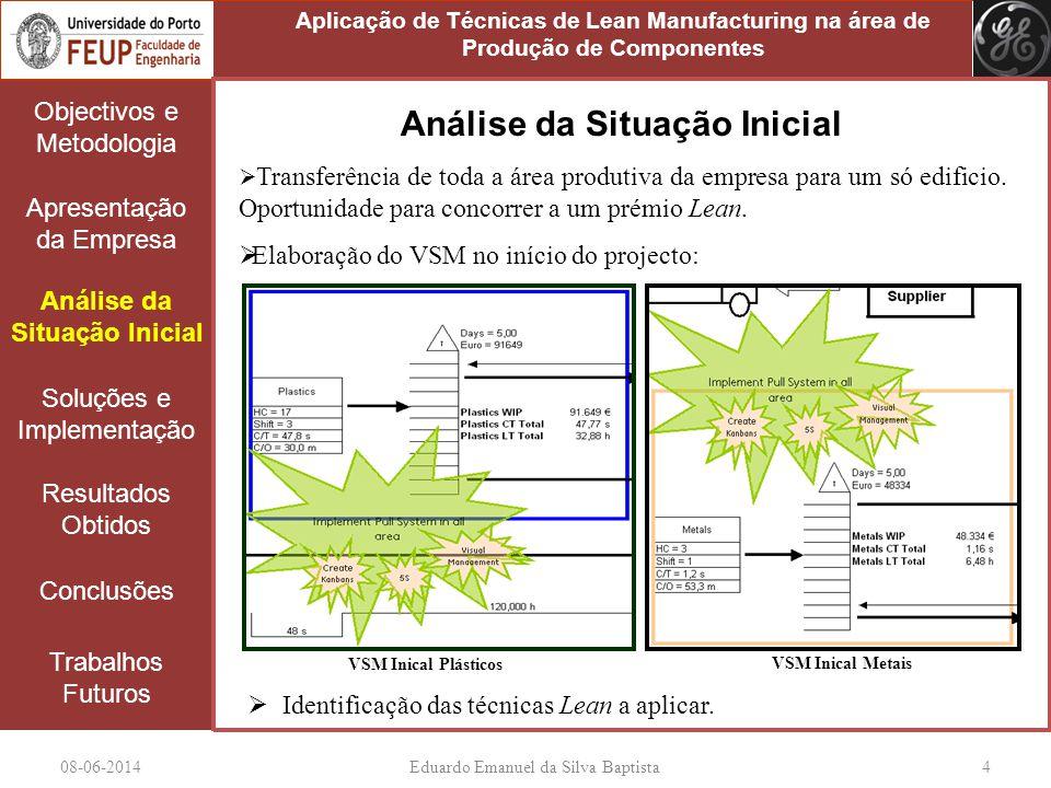 08-06-2014Eduardo Emanuel da Silva Baptista 4 Objectivos e Metodologia Apresentação da Empresa Análise da Situação Inicial Soluções e Implementação Re