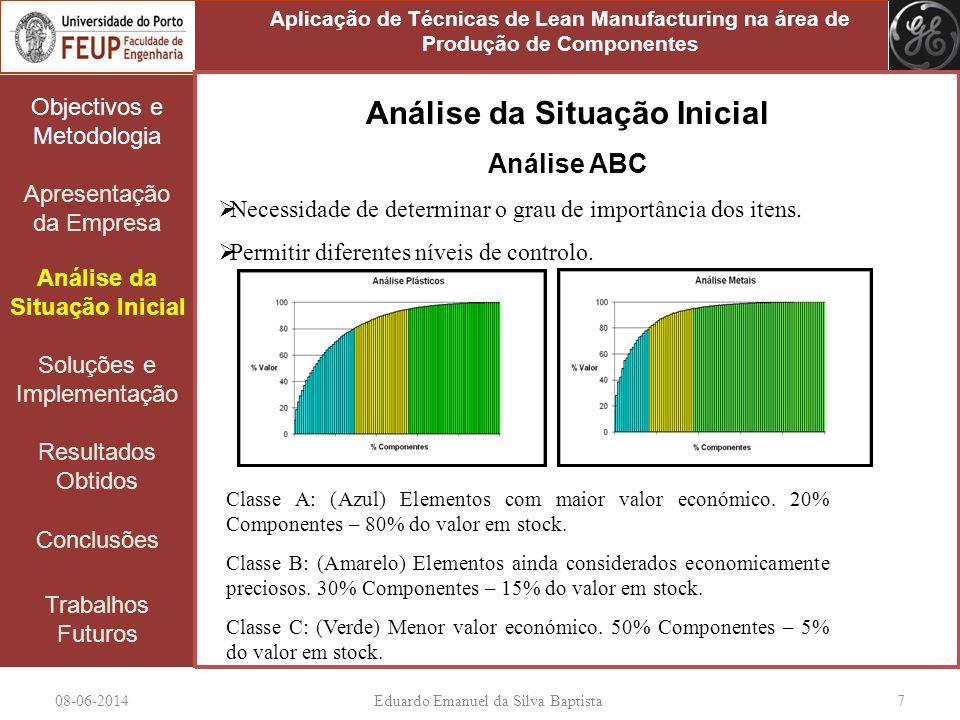 08-06-2014Eduardo Emanuel da Silva Baptista 7 Objectivos e Metodologia Apresentação da Empresa Análise da Situação Inicial Soluções e Implementação Re
