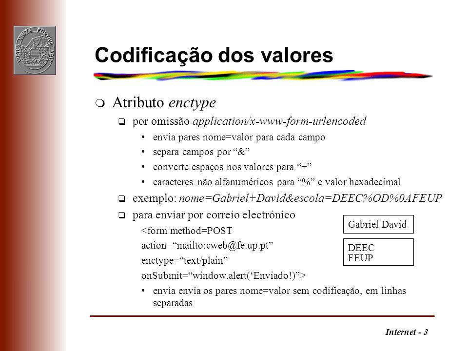 Internet - 3 Codificação dos valores m Atributo enctype q por omissão application/x-www-form-urlencoded envia pares nome=valor para cada campo separa