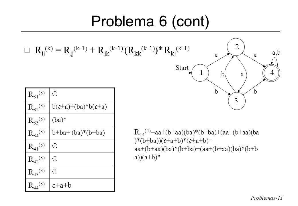 Problemas-11 Problema 6 (cont) R ij (k) = R ij (k-1) + R ik (k-1) (R kk (k-1) )* R kj (k-1) Start 2 a 3 b 4 a,b 1 a ab b R 31 (3) R 32 (3) b( +a)+(ba)*b( +a) R 33 (3) (ba)* R 34 (3) b+ba+ (ba)*(b+ba) R 41 (3) R 42 (3) R 43 (3) R 44 (3) +a+b R 14 (4) = aa+(b+aa)(ba)*(b+ba)+(aa+(b+aa)(ba )*(b+ba))( +a+b)*( +a+b)= aa+(b+aa)(ba)*(b+ba)+(aa+(b+aa)(ba)*(b+b a))(a+b)*