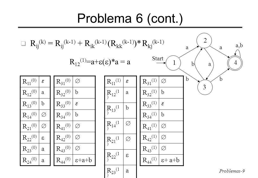 Problemas-10 Problema 6 (cont.) R ij (k) = R ij (k-1) + R ik (k-1) (R kk (k-1) )* R kj (k-1) R 11 (2) R 12 (2) a R 13 (2) b+aa R 14 (2) aa R 21 (2) R 22 (2) R 23 (2) a R 24 (2) a Start 2 a 3 b 4 a,b 1 a ab b R 31 (2) R 32 (2) b+ba R 33 (2) +ba R 34 (2) b+ba R 41 (2) R 42 (2) R 43 (2) R 44 (2) +a+b R 11 (3) R 12 (3 ) a+(b+aa)(ba)*(b+ba) R 13 (3 ) b+aa +(b+aa)(ba)*( +ba) R 14 (3 ) aa+(b+aa)(ba)*(b+ba) R 21 (3 ) R 22 (3 ) +a( b+a)(b+ba) R 23 (3 ) a+a( +ba)*( +ba) R 24 (3 ) a+a(ba)*(b+ba) R 12 (2) =a+a( )* = a R 13 (2) =b+a( )*a = b+aa R 32 (2) =b+b( )*a = b+ba R 12 (3) =a+(b+aa)( +ba)*( b+ba) = a+(b+aa)(ba)*(b+ba)