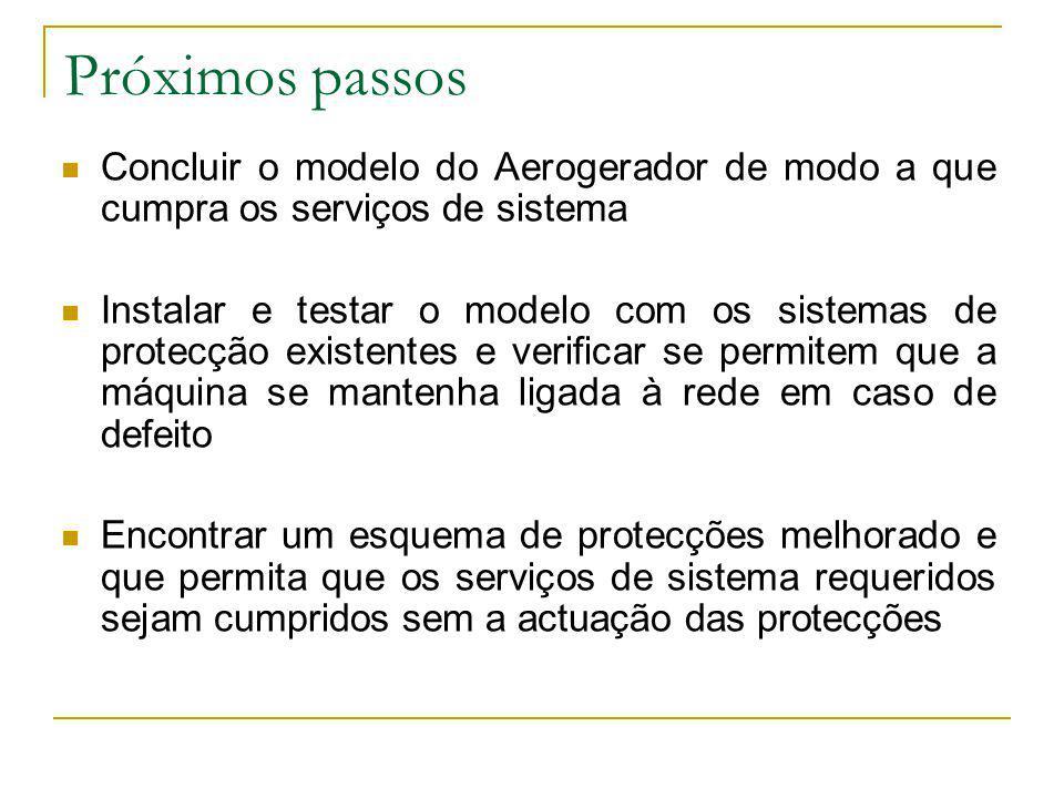 Próximos passos Concluir o modelo do Aerogerador de modo a que cumpra os serviços de sistema Instalar e testar o modelo com os sistemas de protecção e