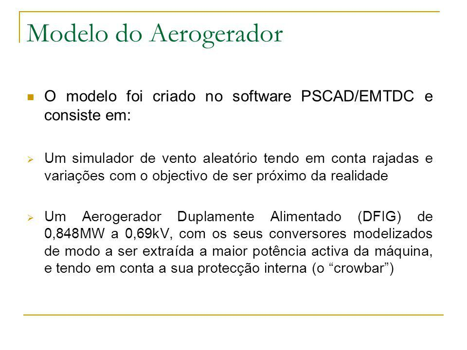 Modelo do Aerogerador O modelo foi criado no software PSCAD/EMTDC e consiste em: Um simulador de vento aleatório tendo em conta rajadas e variações co
