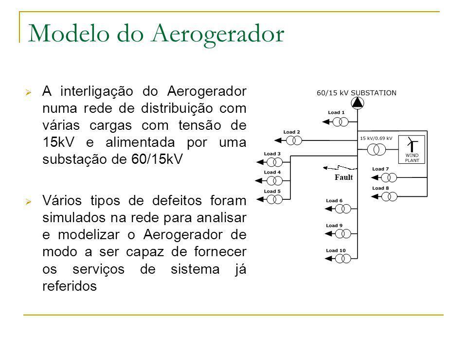 Modelo do Aerogerador A interligação do Aerogerador numa rede de distribuição com várias cargas com tensão de 15kV e alimentada por uma substação de 6