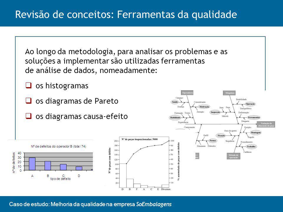 Caso de estudo: Melhoria da qualidade na empresa SoEmbalagens Ao longo da metodologia, para analisar os problemas e as soluções a implementar são utilizadas ferramentas de análise de dados, nomeadamente: os histogramas os diagramas de Pareto os diagramas causa-efeito Revisão de conceitos: Ferramentas da qualidade
