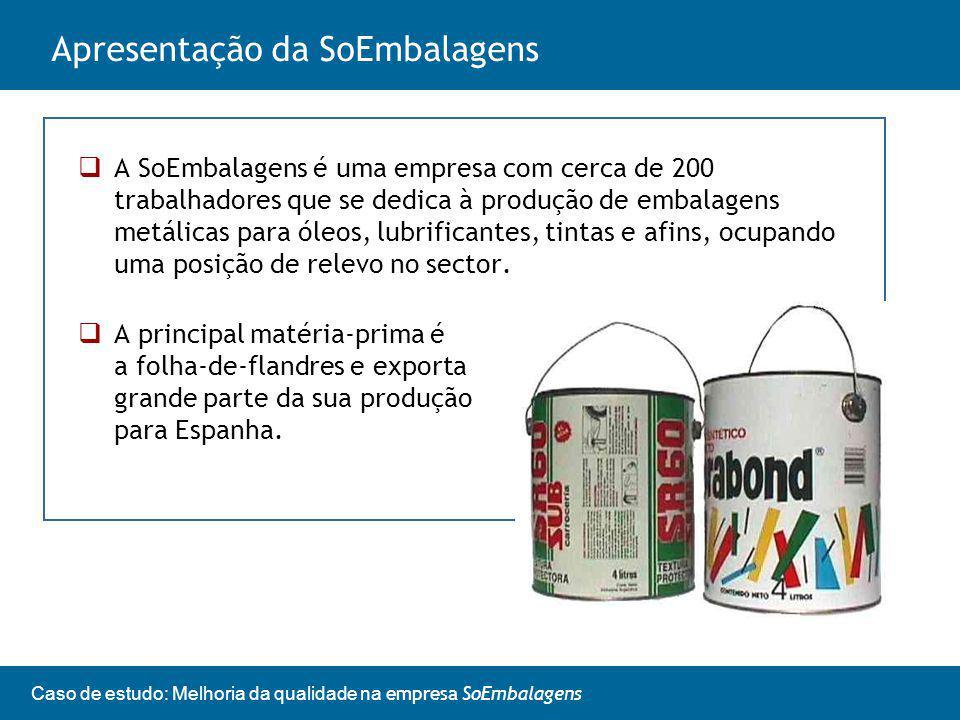 Caso de estudo: Melhoria da qualidade na empresa SoEmbalagens Apresentação da SoEmbalagens A SoEmbalagens é uma empresa com cerca de 200 trabalhadores que se dedica à produção de embalagens metálicas para óleos, lubrificantes, tintas e afins, ocupando uma posição de relevo no sector.