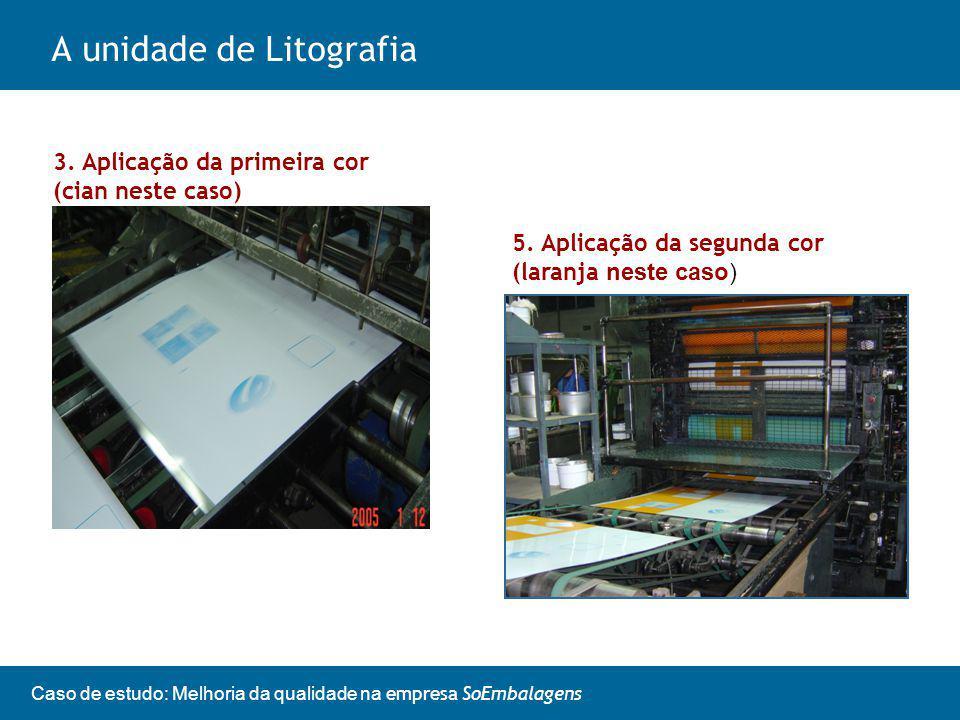 Caso de estudo: Melhoria da qualidade na empresa SoEmbalagens A unidade de Litografia 3.