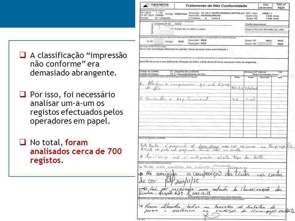 Caso de estudo: Melhoria da qualidade na empresa SoEmbalagens A classificação impressão não conforme era demasiado abrangente.