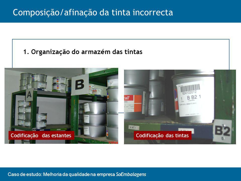 Caso de estudo: Melhoria da qualidade na empresa SoEmbalagens Composição/afinação da tinta incorrecta 1.