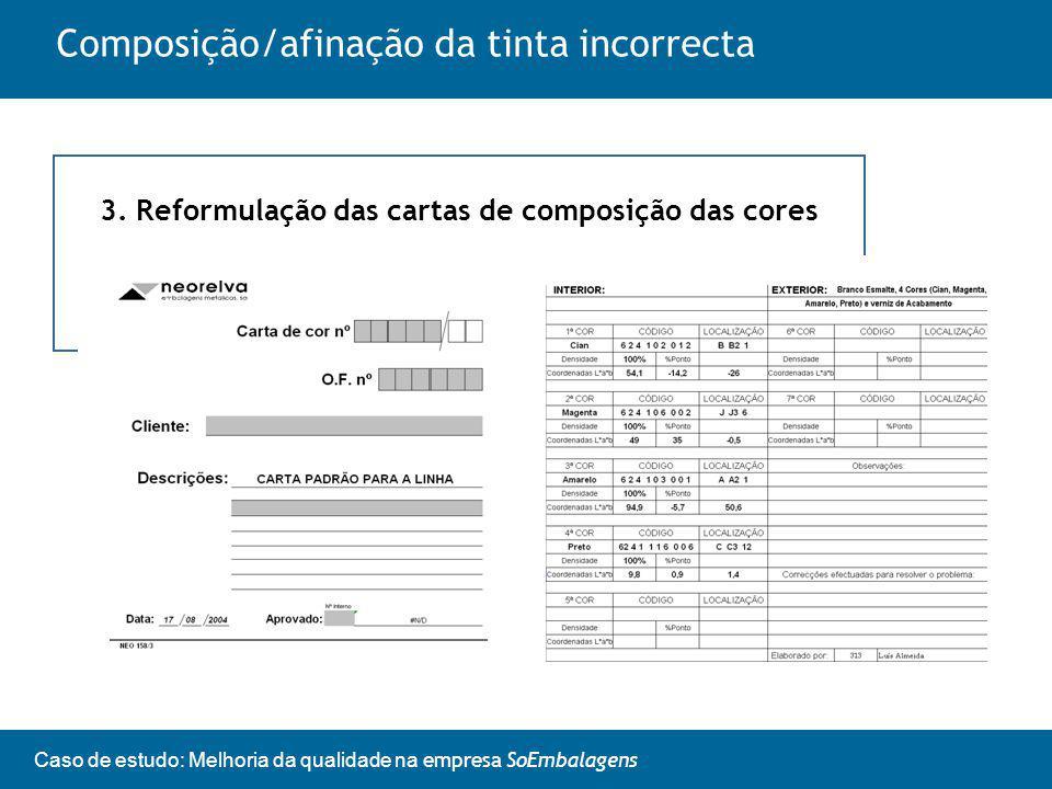 Caso de estudo: Melhoria da qualidade na empresa SoEmbalagens Composição/afinação da tinta incorrecta 3.