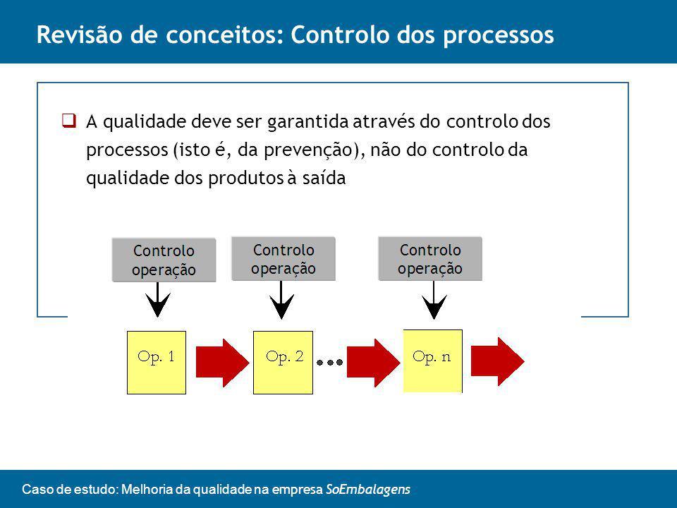 Caso de estudo: Melhoria da qualidade na empresa SoEmbalagens A qualidade deve ser garantida através do controlo dos processos (isto é, da prevenção), não do controlo da qualidade dos produtos à saída Revisão de conceitos: Controlo dos processos