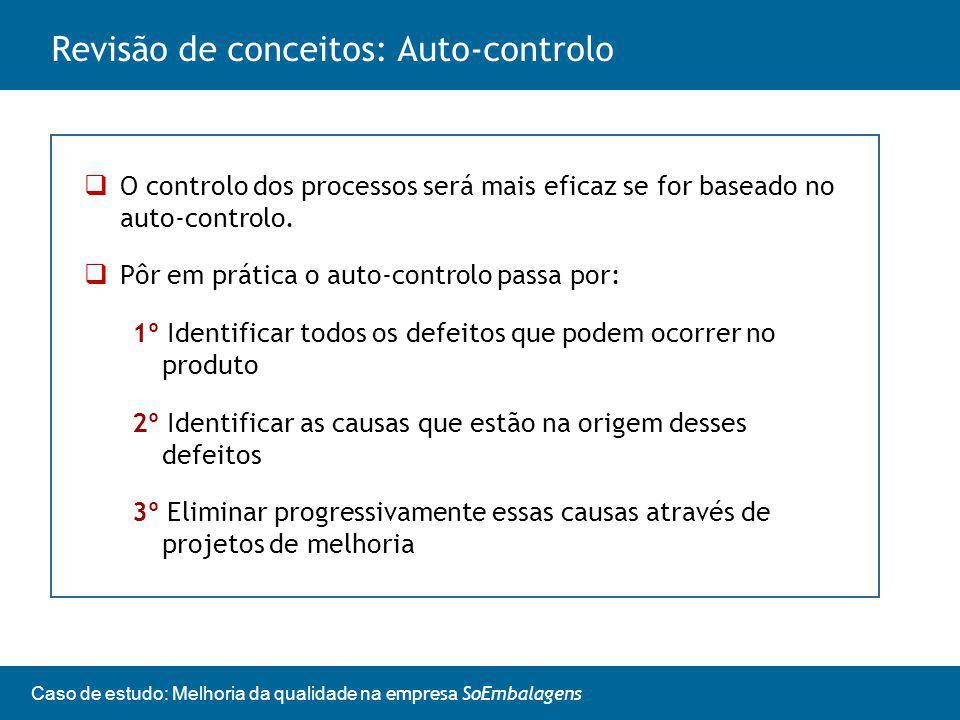 Caso de estudo: Melhoria da qualidade na empresa SoEmbalagens Revisão de conceitos: Auto-controlo O controlo dos processos será mais eficaz se for baseado no auto-controlo.