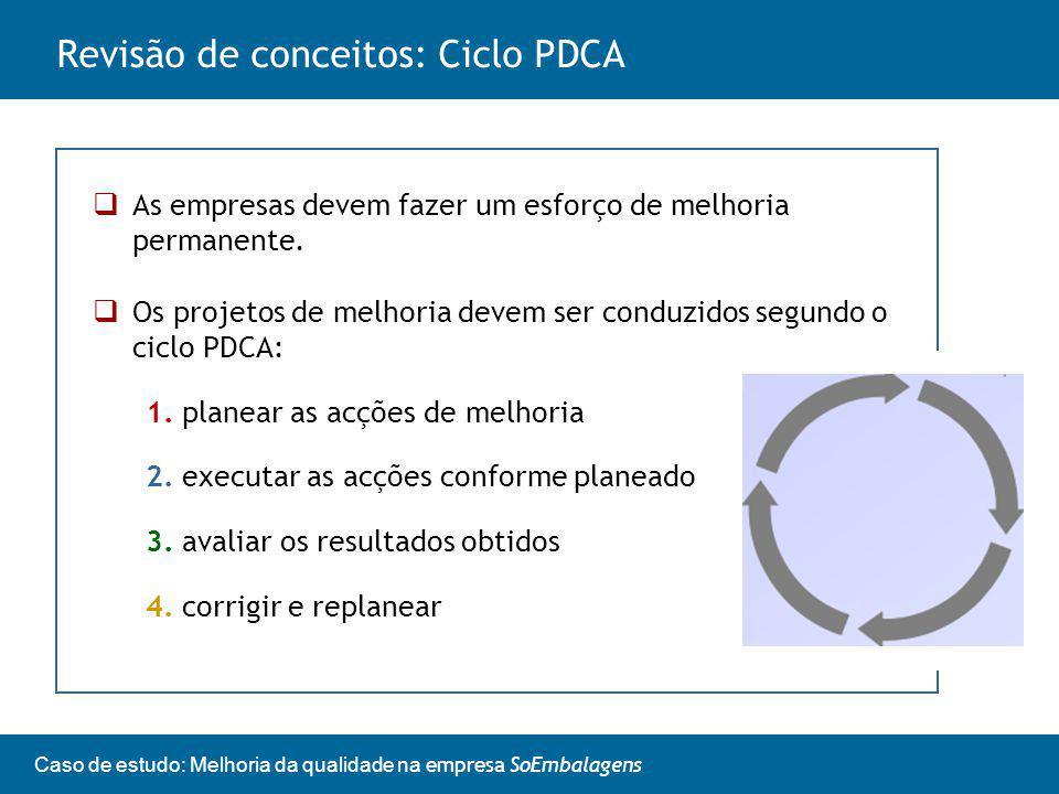 Caso de estudo: Melhoria da qualidade na empresa SoEmbalagens As empresas devem fazer um esforço de melhoria permanente.