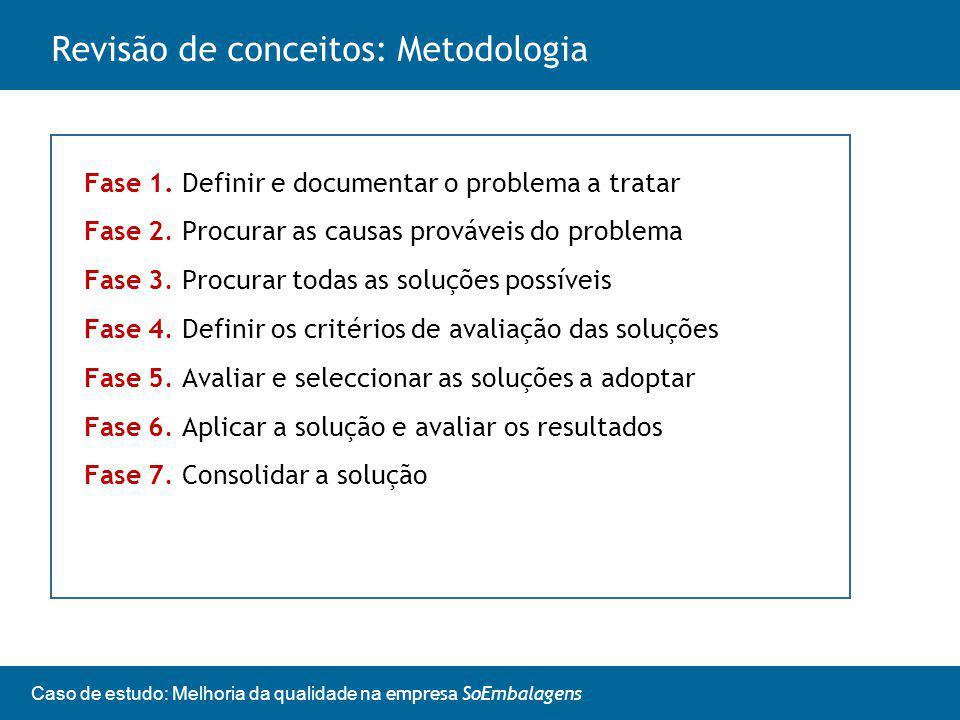Caso de estudo: Melhoria da qualidade na empresa SoEmbalagens Fase 1.