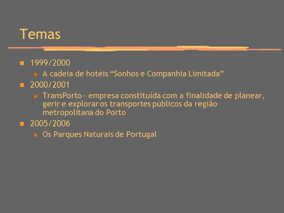 Temas 1999/2000 A cadeia de hotéis Sonhos e Companhia Limitada 2000/2001 TransPorto – empresa constituída com a finalidade de planear, gerir e explora
