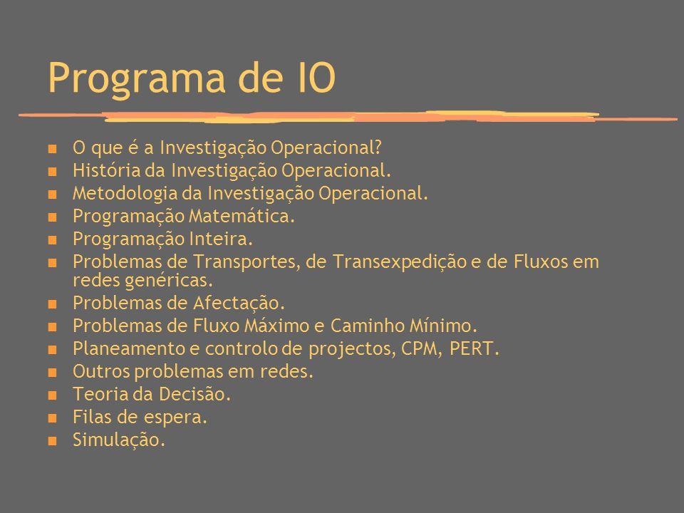 Programa de IO O que é a Investigação Operacional? História da Investigação Operacional. Metodologia da Investigação Operacional. Programação Matemáti