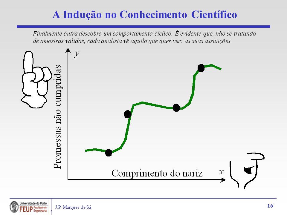 J.P. Marques de Sá 16 A Indução no Conhecimento Científico Finalmente outra descobre um comportamento cíclico. É evidente que, não se tratando de amos