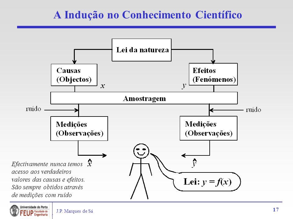 J.P. Marques de Sá 17 A Indução no Conhecimento Científico Efectivamente nunca temos acesso aos verdadeiros valores das causas e efeitos. São sempre o