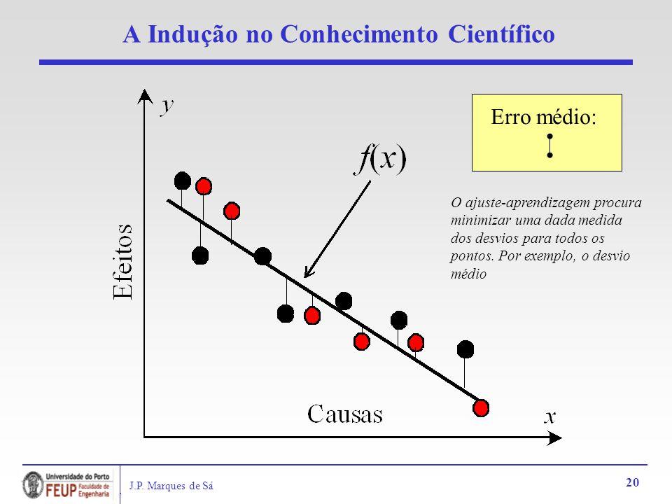 J.P. Marques de Sá 20 A Indução no Conhecimento Científico Erro médio: O ajuste-aprendizagem procura minimizar uma dada medida dos desvios para todos