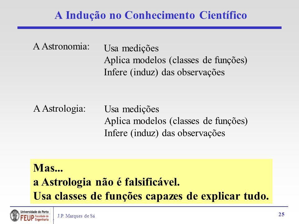 J.P. Marques de Sá 25 A Indução no Conhecimento Científico Mas... a Astrologia não é falsificável. Usa classes de funções capazes de explicar tudo. A