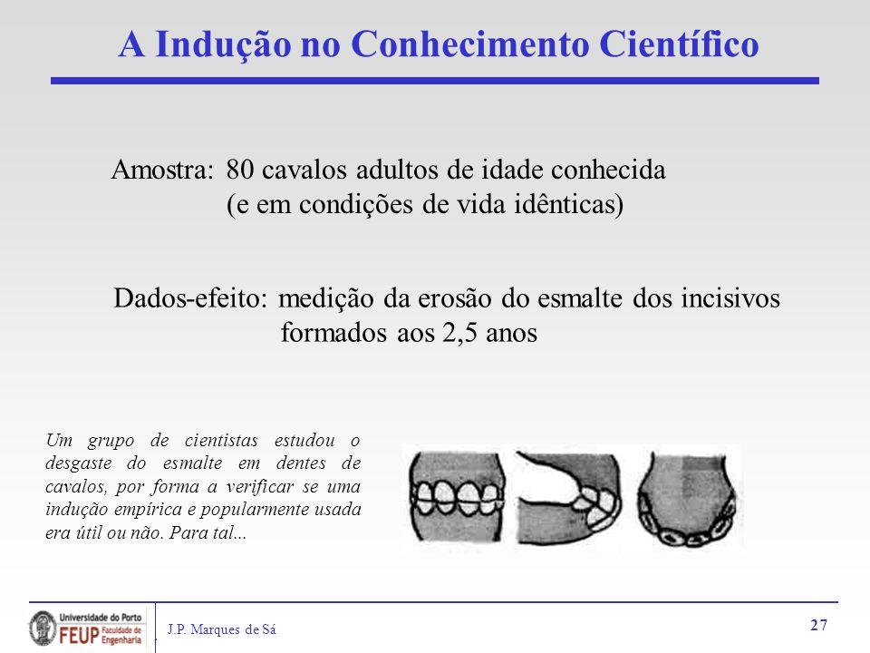J.P. Marques de Sá 27 A Indução no Conhecimento Científico Amostra: 80 cavalos adultos de idade conhecida (e em condições de vida idênticas) Dados-efe
