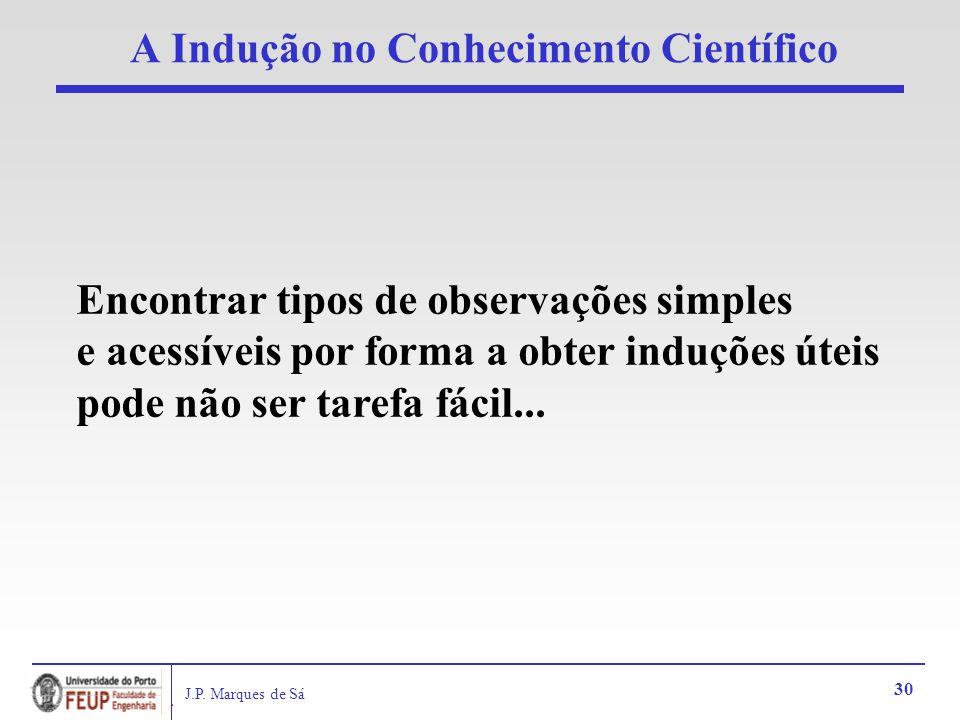 J.P. Marques de Sá 30 A Indução no Conhecimento Científico Encontrar tipos de observações simples e acessíveis por forma a obter induções úteis pode n