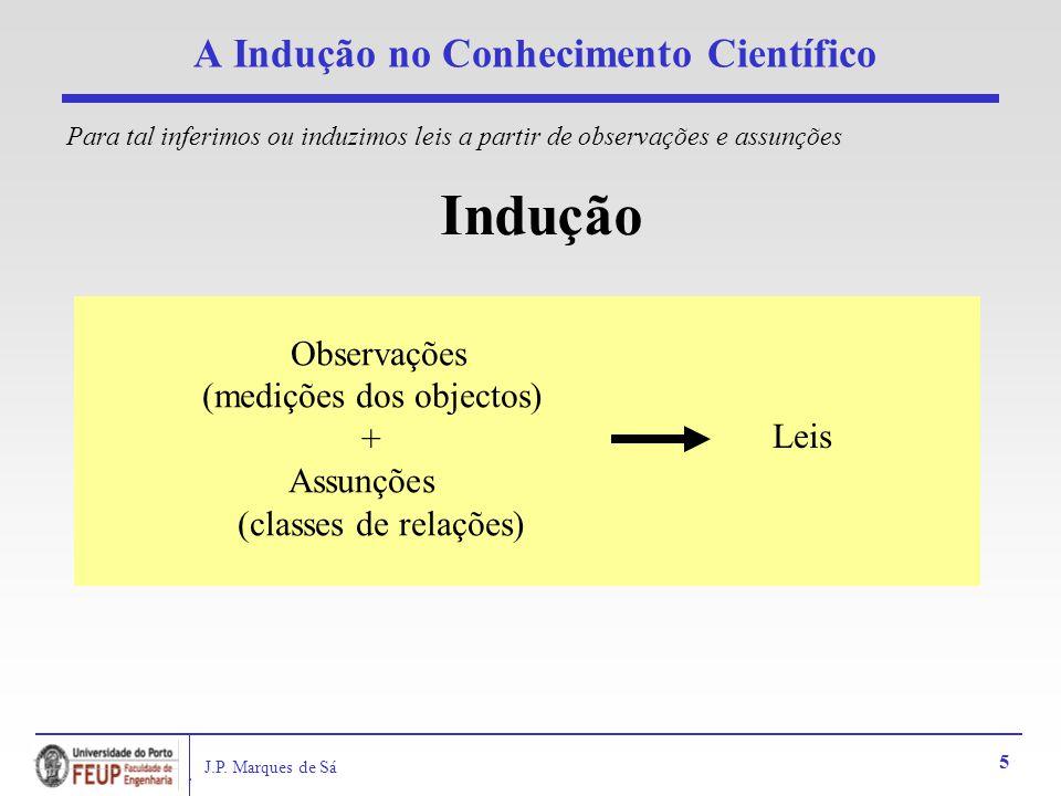 J.P. Marques de Sá 5 A Indução no Conhecimento Científico Observações (medições dos objectos) + Assunções (classes de relações) Leis Indução Para tal