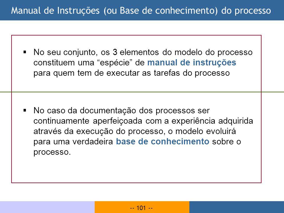 -- 101 -- Manual de Instruções (ou Base de conhecimento) do processo No seu conjunto, os 3 elementos do modelo do processo constituem uma espécie de m