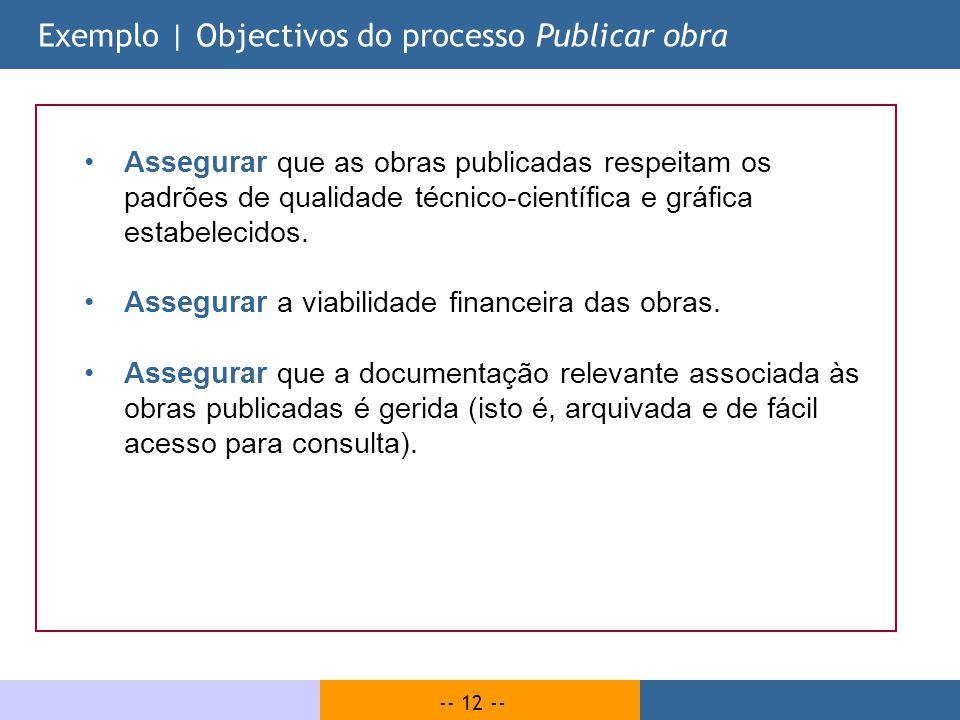 -- 12 -- Exemplo | Objectivos do processo Publicar obra Assegurar que as obras publicadas respeitam os padrões de qualidade técnico-científica e gráfi