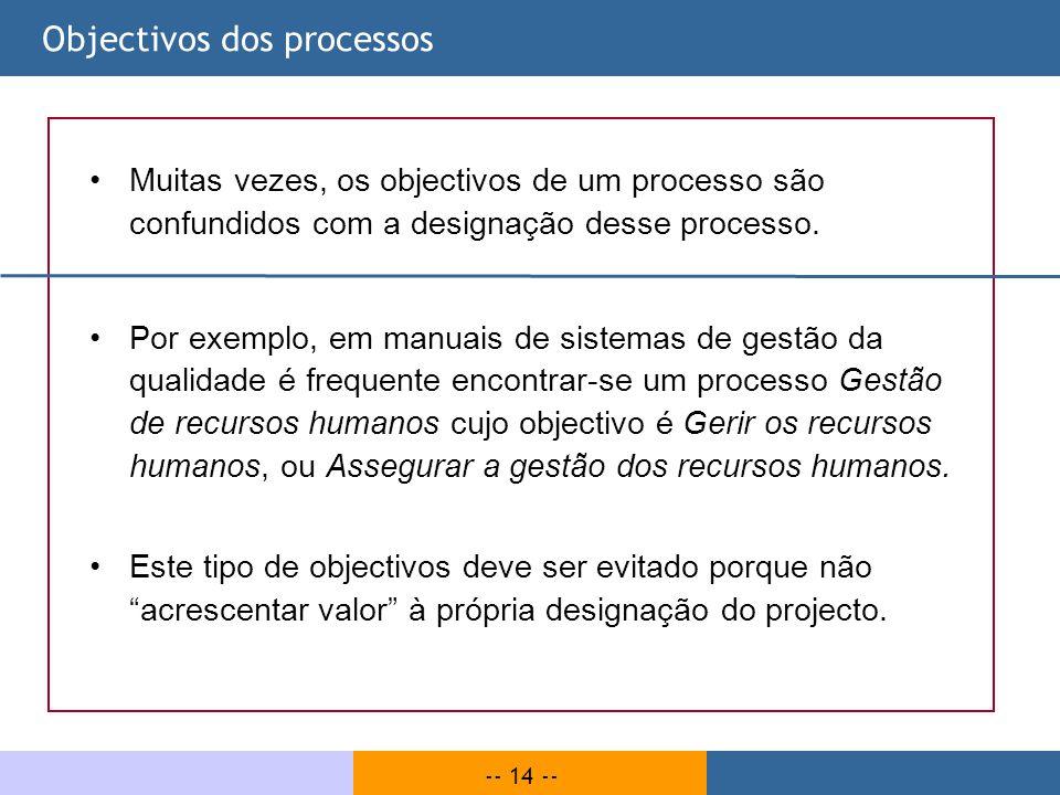 -- 14 -- Objectivos dos processos Muitas vezes, os objectivos de um processo são confundidos com a designação desse processo. Por exemplo, em manuais