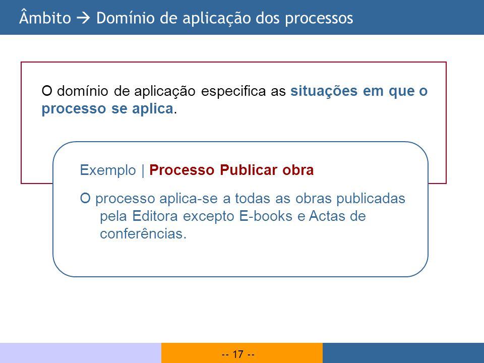 -- 17 -- Âmbito Domínio de aplicação dos processos O domínio de aplicação especifica as situações em que o processo se aplica. Exemplo | Processo Publ