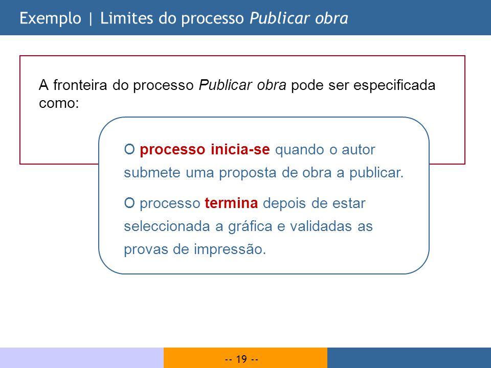 -- 19 -- A fronteira do processo Publicar obra pode ser especificada como: Exemplo | Limites do processo Publicar obra O processo inicia-se quando o a