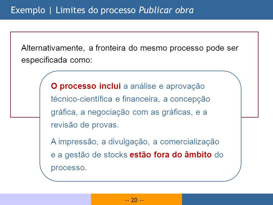 -- 20 -- Exemplo | Limites do processo Publicar obra Alternativamente, a fronteira do mesmo processo pode ser especificada como: O processo inclui a a