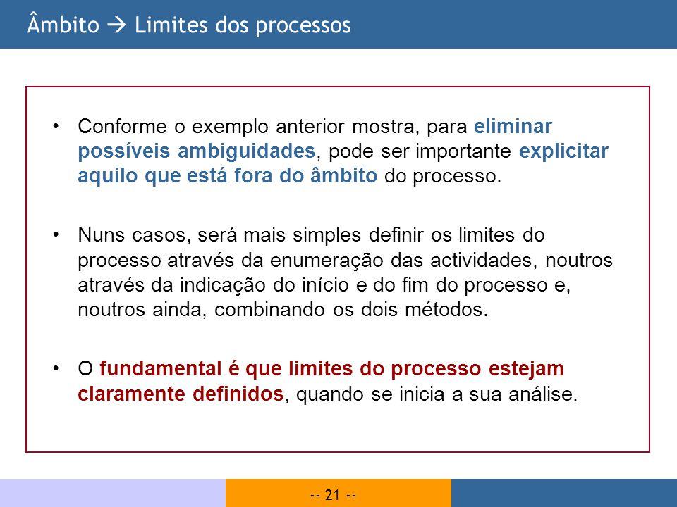 -- 21 -- Âmbito Limites dos processos Conforme o exemplo anterior mostra, para eliminar possíveis ambiguidades, pode ser importante explicitar aquilo