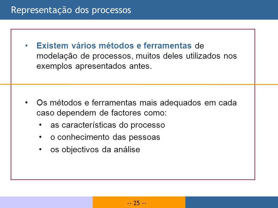 -- 25 -- Representação dos processos Existem vários métodos e ferramentas de modelação de processos, muitos deles utilizados nos exemplos apresentados