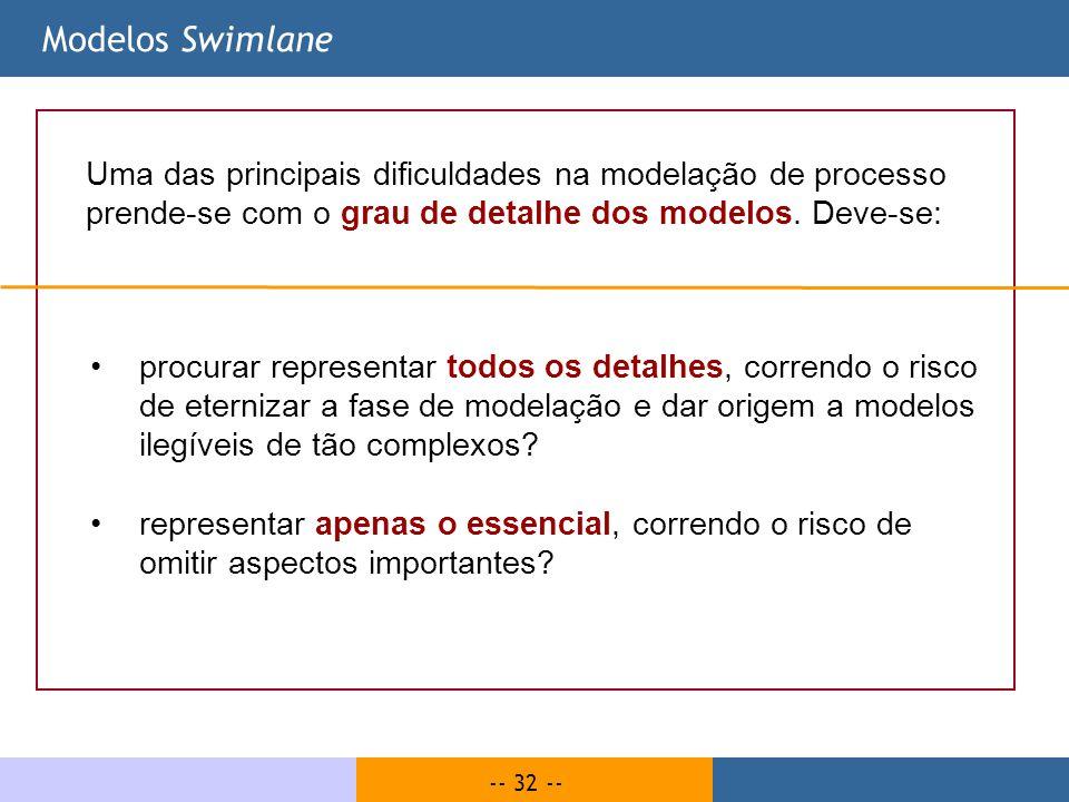 -- 32 -- Modelos Swimlane Uma das principais dificuldades na modelação de processo prende-se com o grau de detalhe dos modelos. Deve-se: procurar repr