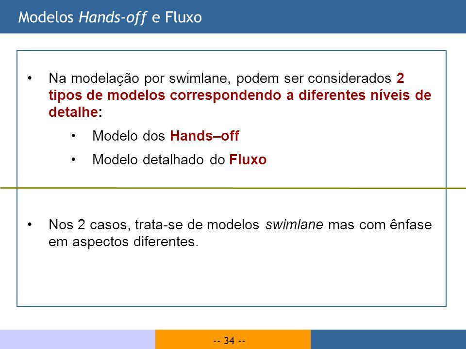 -- 34 -- Modelos Hands-off e Fluxo Na modelação por swimlane, podem ser considerados 2 tipos de modelos correspondendo a diferentes níveis de detalhe: