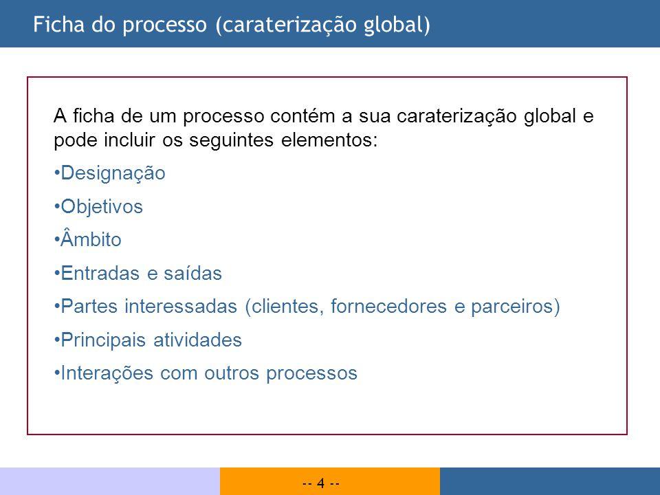 -- 25 -- Representação dos processos Existem vários métodos e ferramentas de modelação de processos, muitos deles utilizados nos exemplos apresentados antes.