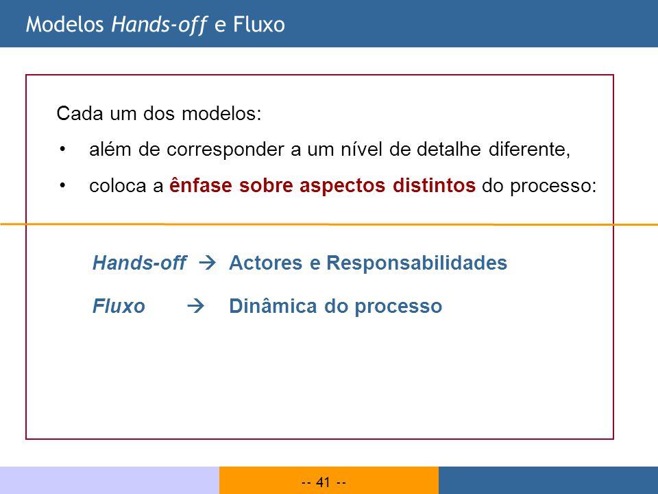 -- 41 -- Modelos Hands-off e Fluxo Cada um dos modelos: além de corresponder a um nível de detalhe diferente, coloca a ênfase sobre aspectos distintos