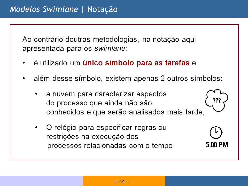 -- 44 -- Modelos Swimlane | Notação Ao contrário doutras metodologias, na notação aqui apresentada para os swimlane: é utilizado um único símbolo para