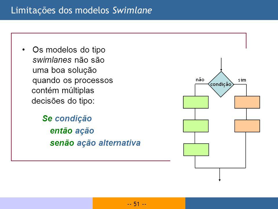 -- 51 -- Limitações dos modelos Swimlane Os modelos do tipo swimlanes não são uma boa solução quando os processos contém múltiplas decisões do tipo: S