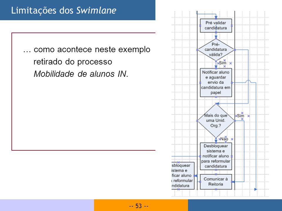 -- 53 -- Limitações dos Swimlane … como acontece neste exemplo retirado do processo Mobilidade de alunos IN.