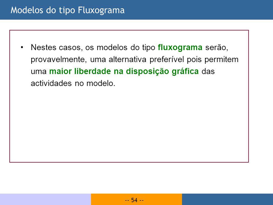 -- 54 -- Modelos do tipo Fluxograma Nestes casos, os modelos do tipo fluxograma serão, provavelmente, uma alternativa preferível pois permitem uma mai