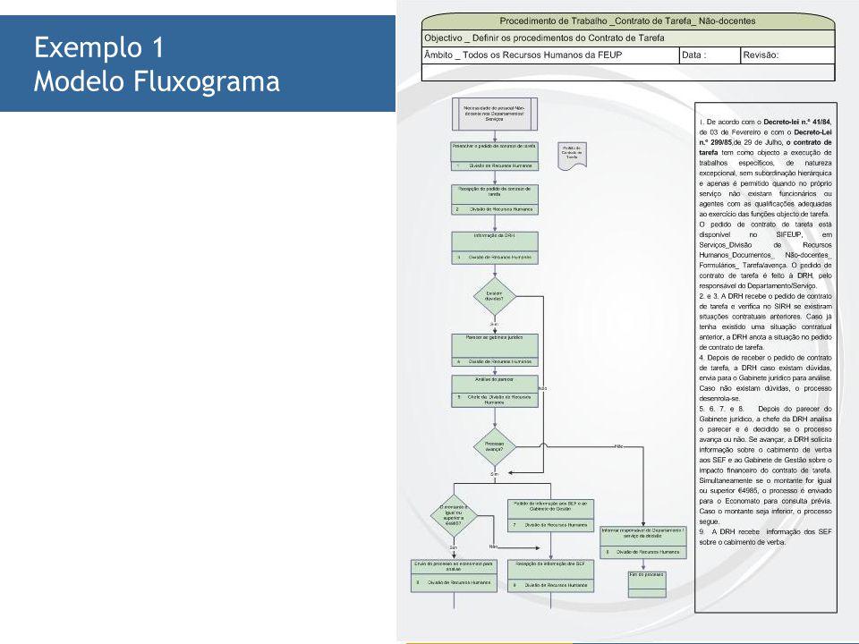 -- 56 -- Exemplo 1 Modelo Fluxograma