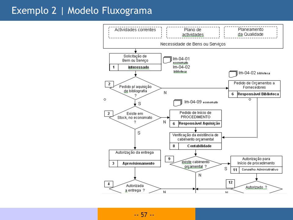 -- 57 -- Exemplo 2 | Modelo Fluxograma