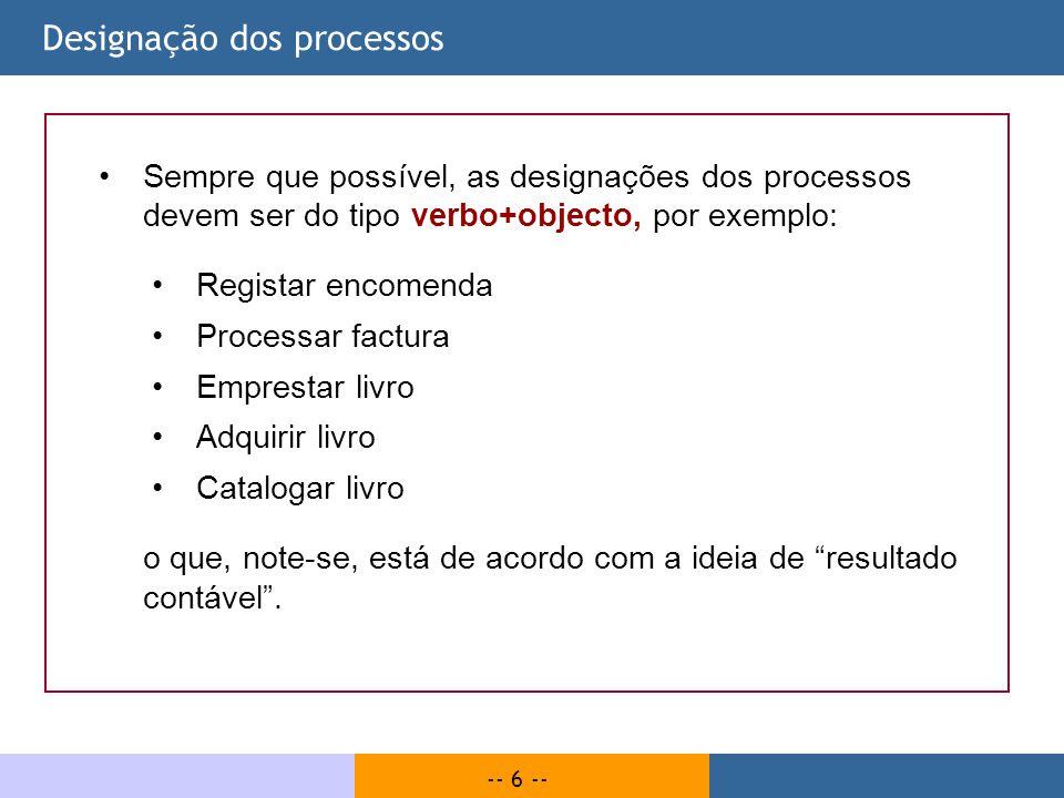 -- 6 -- Designação dos processos Sempre que possível, as designações dos processos devem ser do tipo verbo+objecto, por exemplo: Registar encomenda Pr