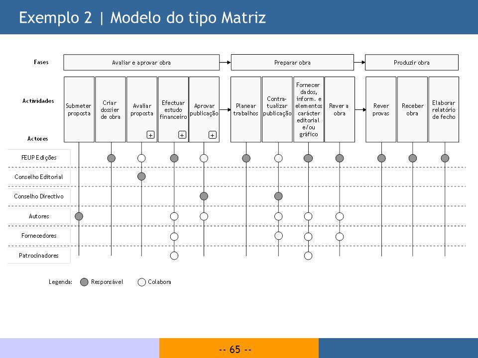 -- 65 -- Exemplo 2 | Modelo do tipo Matriz